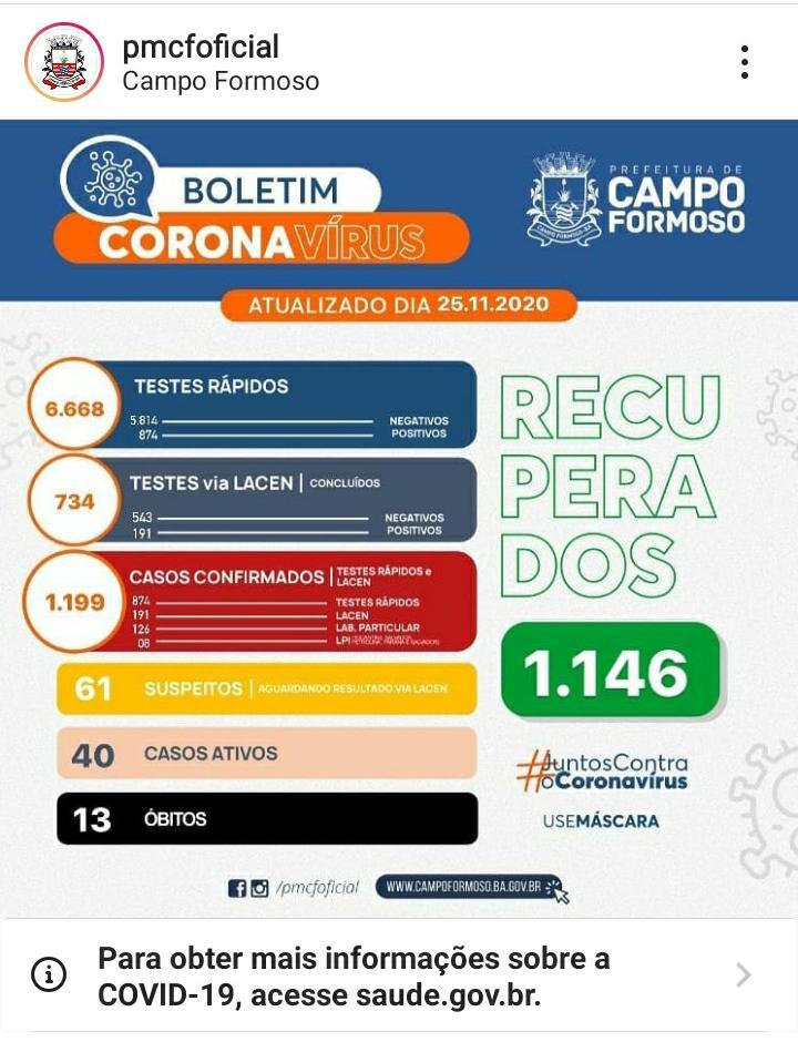 Hospital de Campo Formoso registra aumento na taxa de ocupação dos leitos de Covid